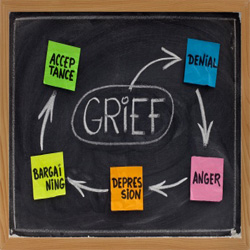 blog images - grief stages