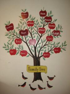 blog images - Lorch family tree